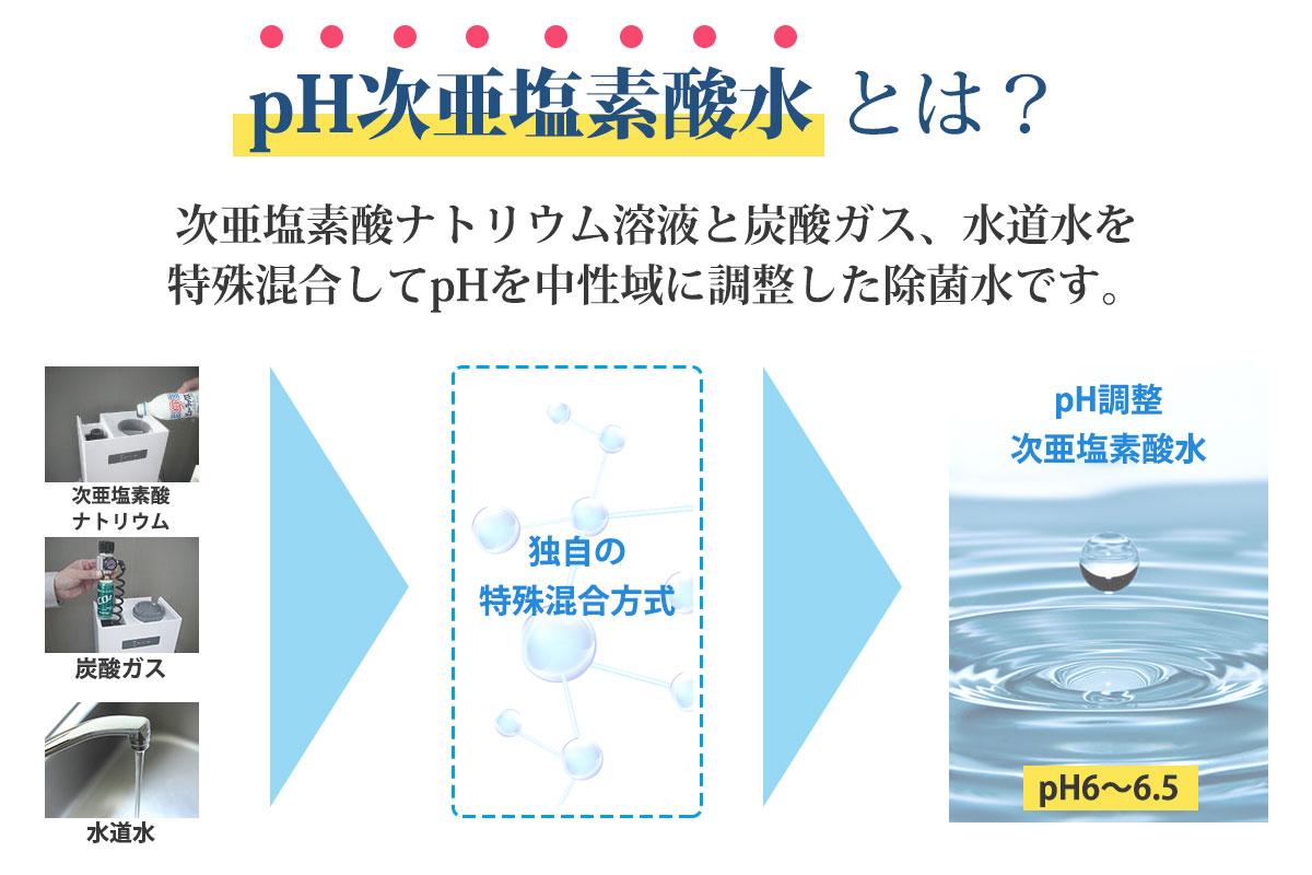 pH次亜塩素酸水生成 とは?